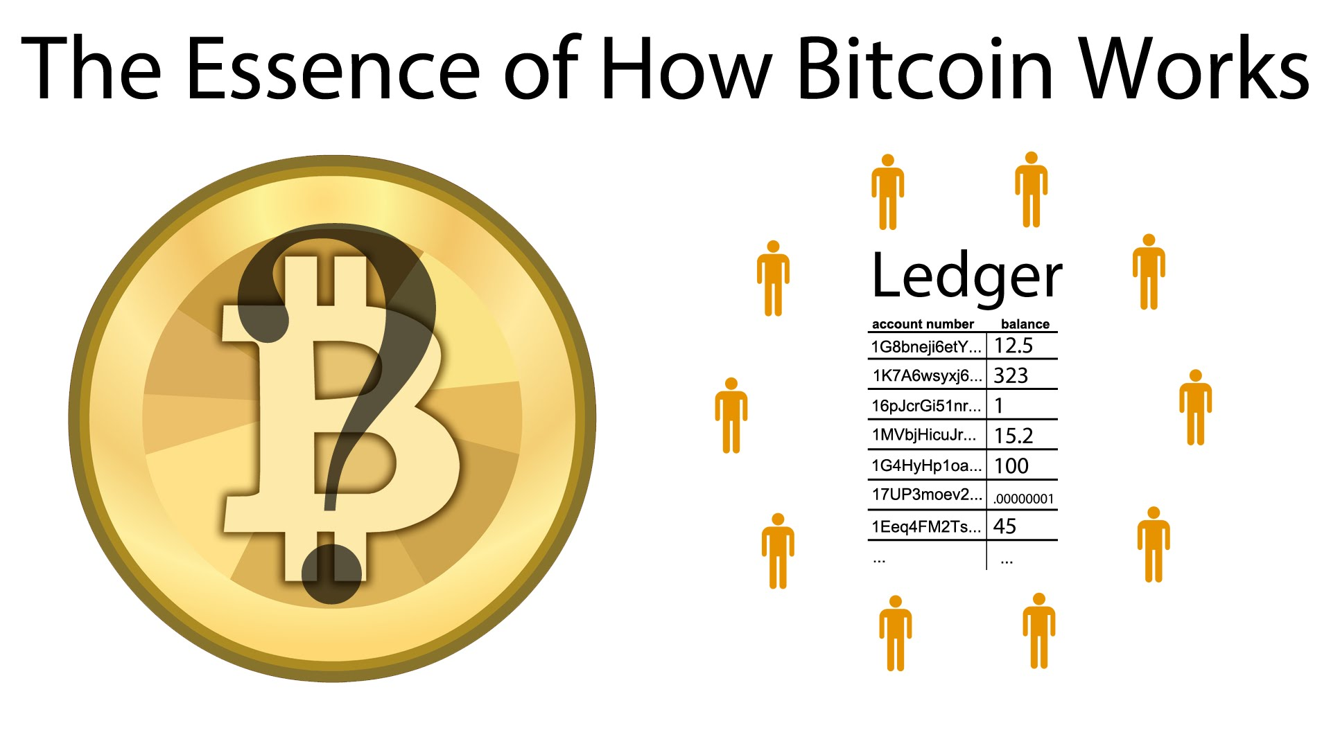 Image result for What Are Bitcoins? How Do Bitcoins Work?